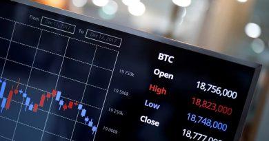 «Черные сутки»: трейдеры потеряли 1,2 млрд долларов на торгах Bitcoin, XRP и Ethereum